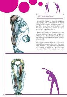 FOTKA - Fitness pro �eny - anatomie