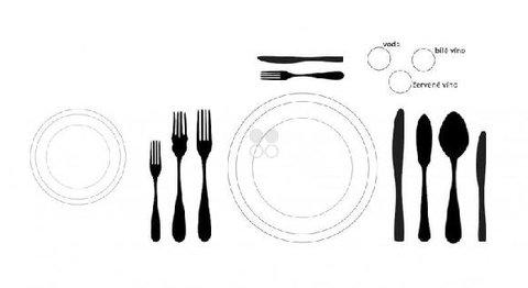 FOTKA - Pravidla zakládání talířů a příboru