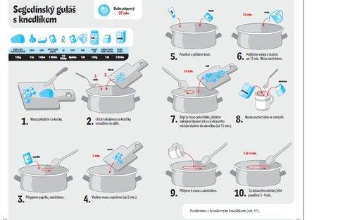FOTKA - Vařím si sám – kuchařka krok za krokem