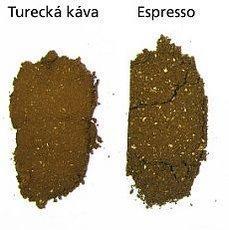Správné podávání kávy