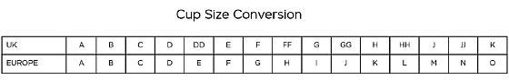tabulka velikostí podprsenek