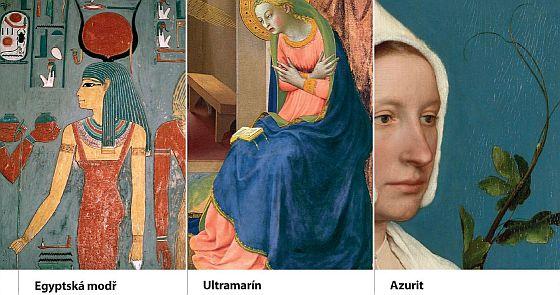 Příběh malířství