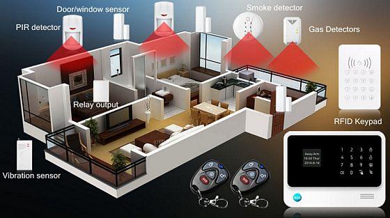 3 Základní pravidla, jak ochránit váš dům před zloději