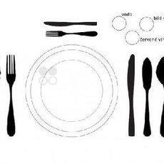 Pravidla zakládání talířů a příboru