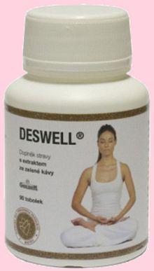 Deswell